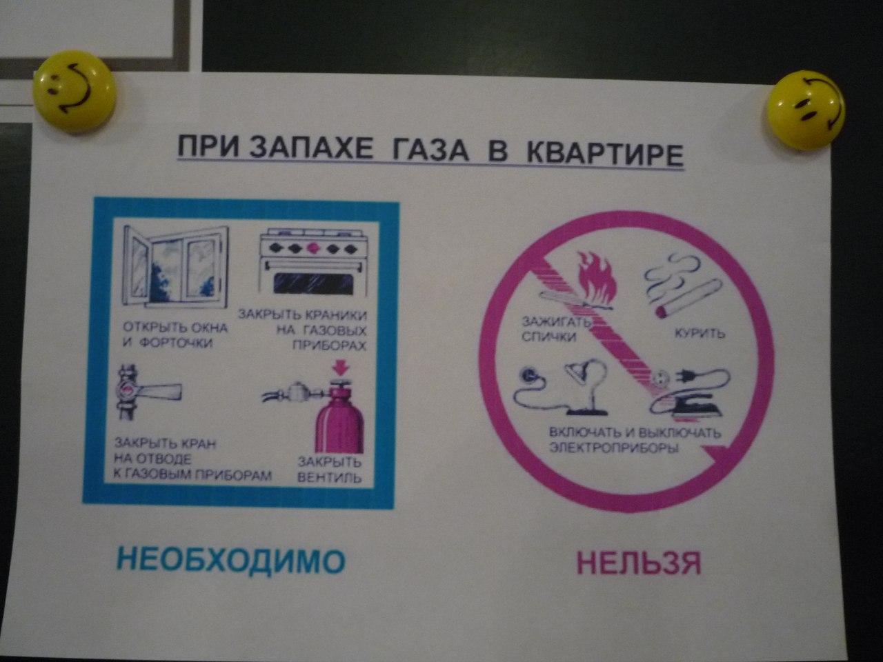 инструкция по технике безопасности для газовщика